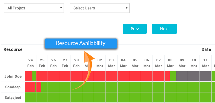 Resource-Availability.png