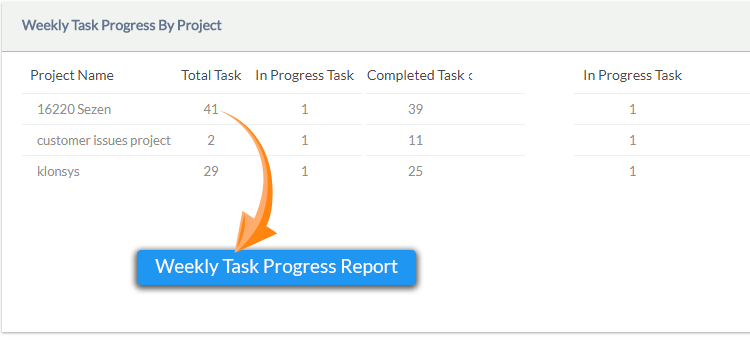 Weekly-Task-Progress-Report.png