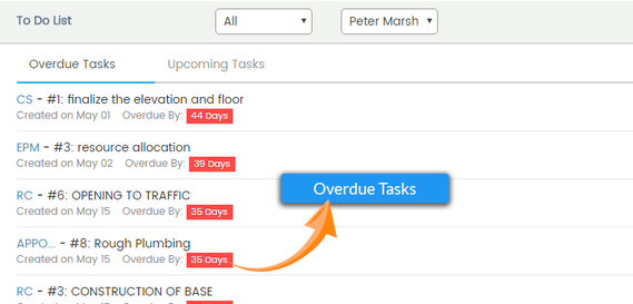 Overdue-Tasks...png
