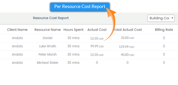 Per-Resource-Cost-Report.png