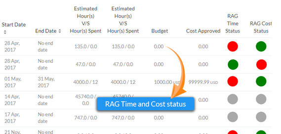 RAG-Time-and-Cost-status.png
