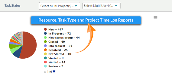 Resource,-Task-Type-and-Project-Time-Log-Reports.png