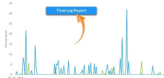 Time-Log-Report.png