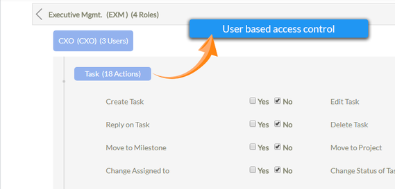 User-based-access-control.png